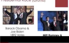 Orono Election Results