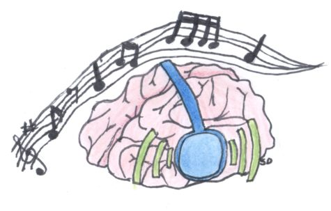 Music Making an Impact on the Brain