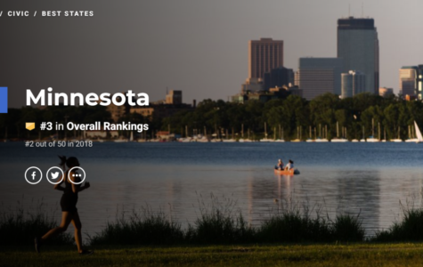 Minnesota ranks 3rd in national state ranking