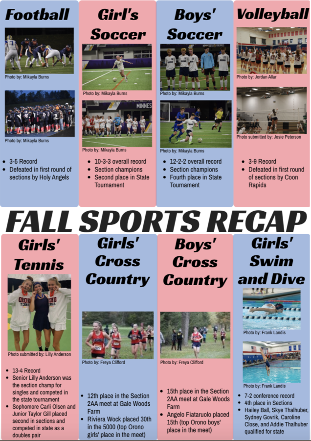 Fall+Sports+at+Orono+had+a+variety+of+successes+throughout+the+season.