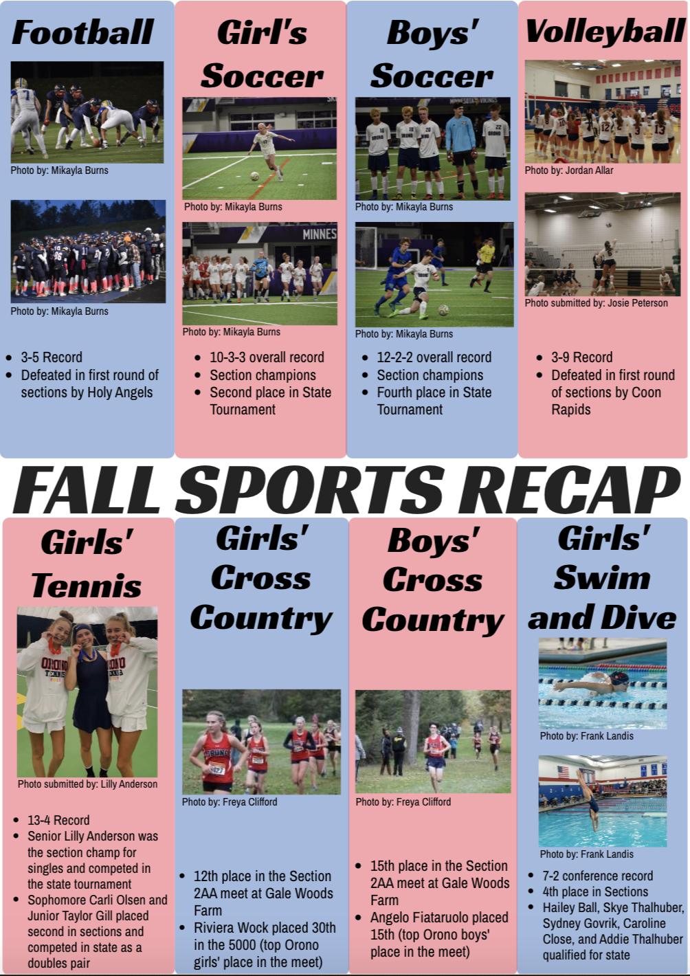 Fall Sports at Orono had a variety of successes throughout the season.