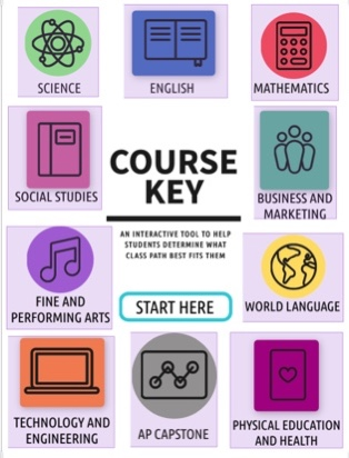 This interactive course guide includes student homework and difficulty ratings, teacher interviews about their courses, and course descriptions intended to help all students select the classes that are right for them.