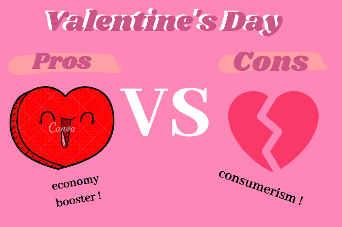 Valentine's Day has countless upsides and downsides; consumerism vs. boosting the economy is one example of this.