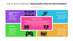 Infographic made on Genially briefly showcasing the five topics mentioned in this article.