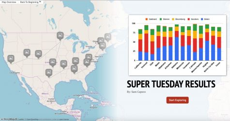 Overview of the map, showing a graph of Super Tuesday data.