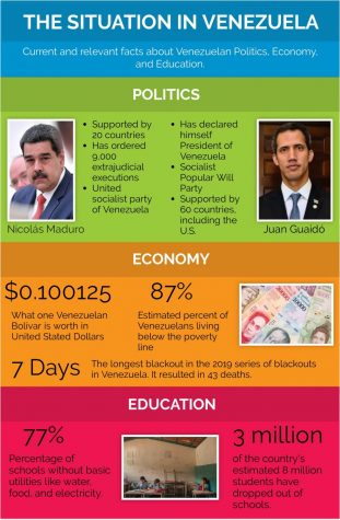 This infographic shows key details about the political and economic crises in Venezuela.