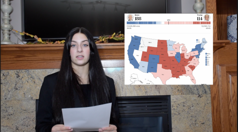 2020 Presidential Election Live Results