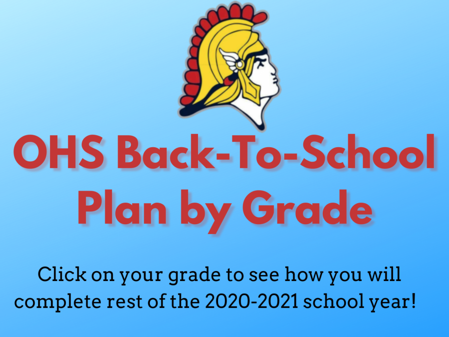 OHS Back To School Plan