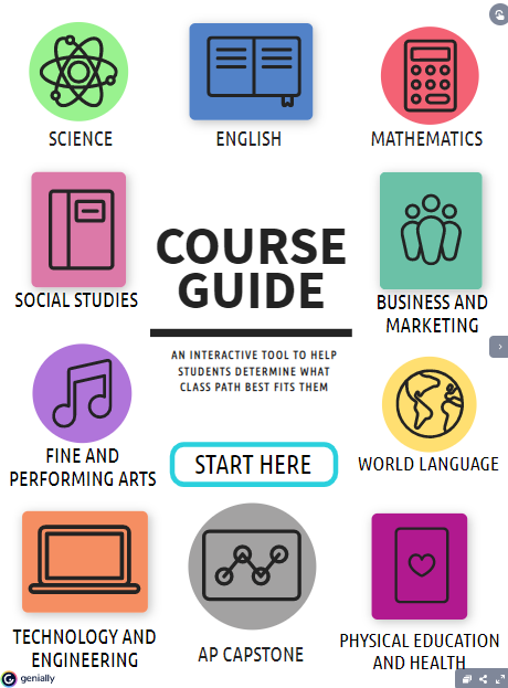Interactive Course Guide
