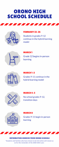 Timeline of the return to full in-person learning for Orono High School.