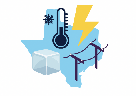 Texas faced a combined crisis of extreme weather and electricity shortages.