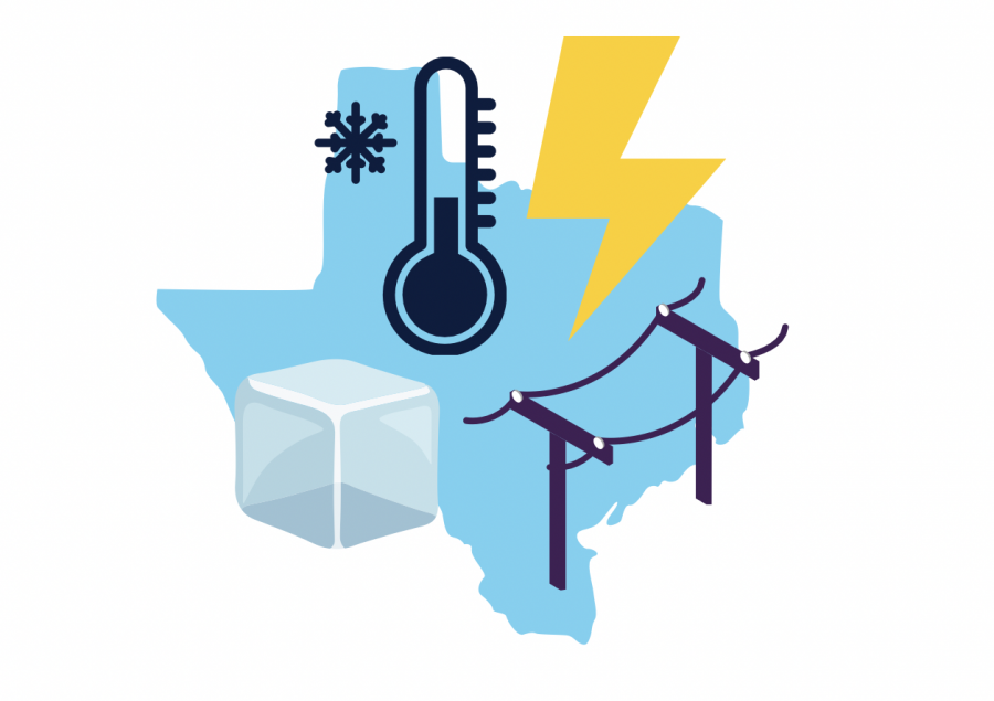 Texas+faced+a+combined+crisis+of+extreme+weather+and+electricity+shortages.