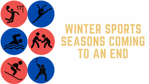 Winter Sports Coming to an End