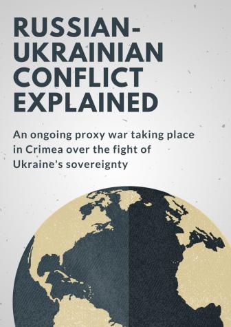 The Russian- Ukrainian conflict explained