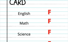 Between switching learning models and being in the last year of high school, high school senior's grades are slipping.